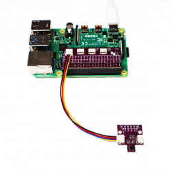 Raspberry Pi and Qwiic SHT31 sensor Demo