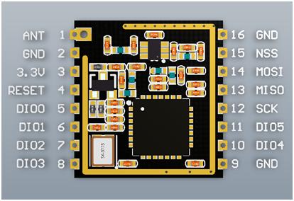 Wireless sx1276 lora module, sx1276 breakout board, 868mhz and.